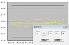ExcelVBAでグラフ要素の表示/非表示を切り替える