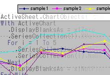 ExcelVBAでグラフの範囲を変更する