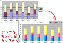 ちょっと見栄えの良いExcelの棒グラフの作り方(初心者向け)