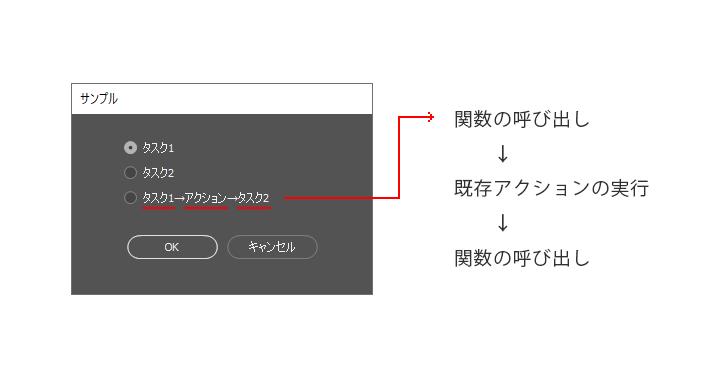 PhotoshopJSXで既存アクションを実行する