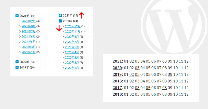 WordPressで指定カテゴリのアーカイブリストを作成する
